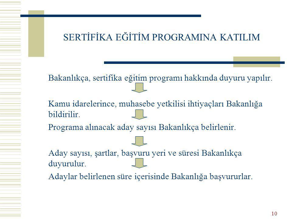 SERTİFİKA EĞİTİM PROGRAMINA KATILIM