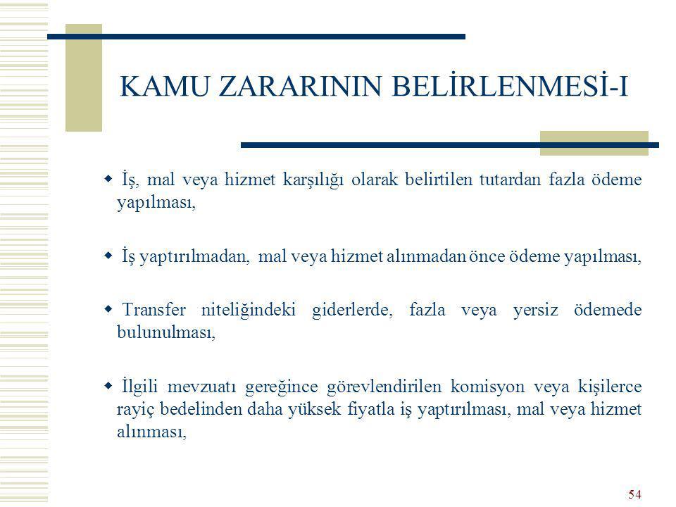 KAMU ZARARININ BELİRLENMESİ-I