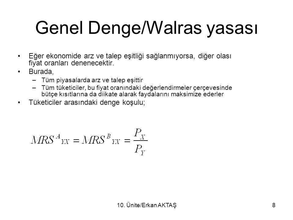 Genel Denge/Walras yasası