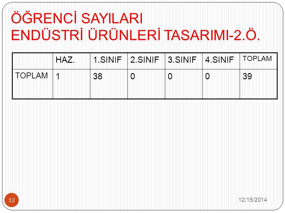 ÖĞRENCİ SAYILARI ENDÜSTRİ ÜRÜNLERİ TASARIMI-2.Ö.