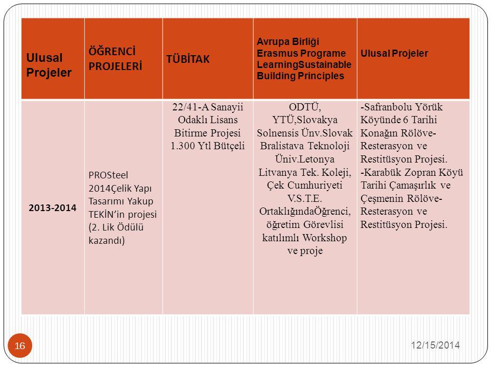 22/41-A Sanayii Odaklı Lisans Bitirme Projesi 1.300 Ytl Bütçeli