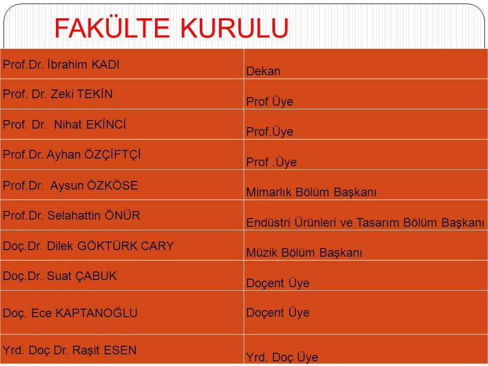 FAKÜLTE KURULU Prof.Dr. İbrahim KADI Dekan Prof. Dr. Zeki TEKİN