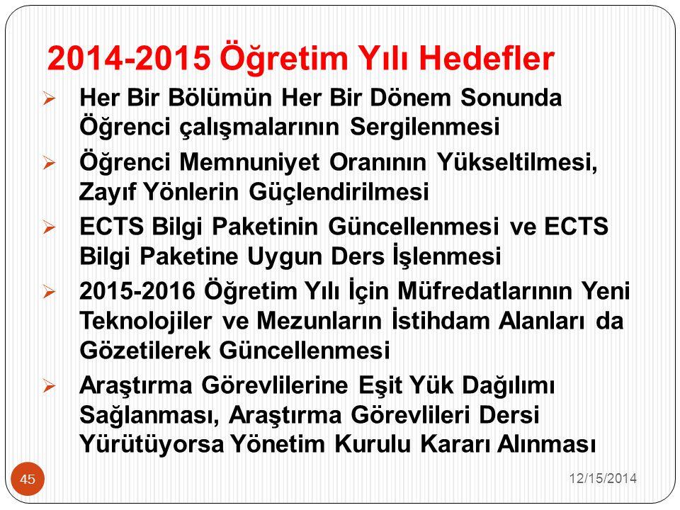 2014-2015 Öğretim Yılı Hedefler