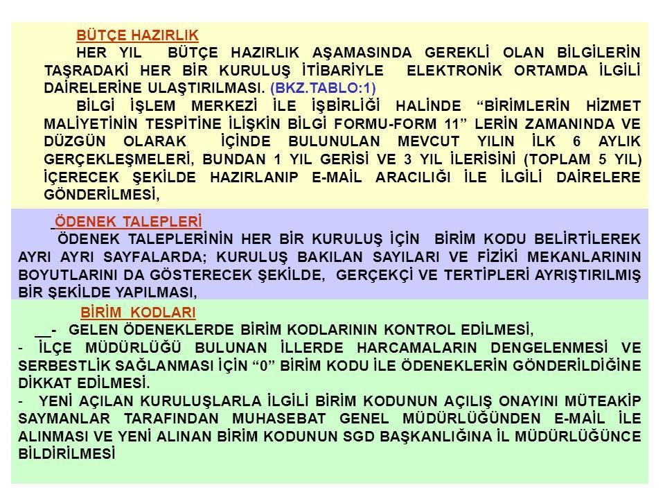 - GELEN ÖDENEKLERDE BİRİM KODLARININ KONTROL EDİLMESİ,