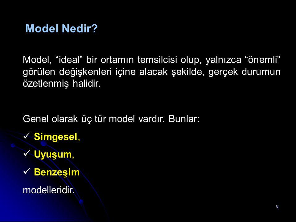Model Nedir