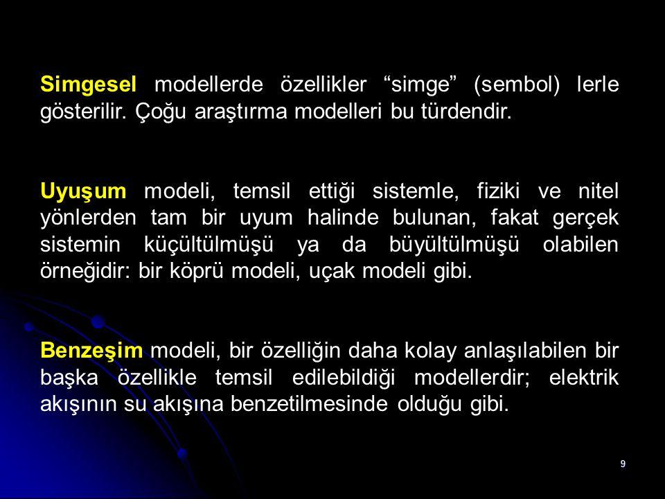 Simgesel modellerde özellikler simge (sembol) lerle gösterilir