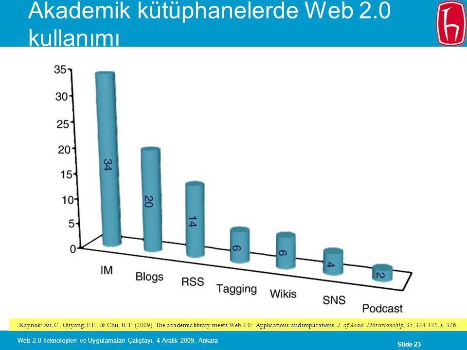 Akademik kütüphanelerde Web 2.0 kullanımı