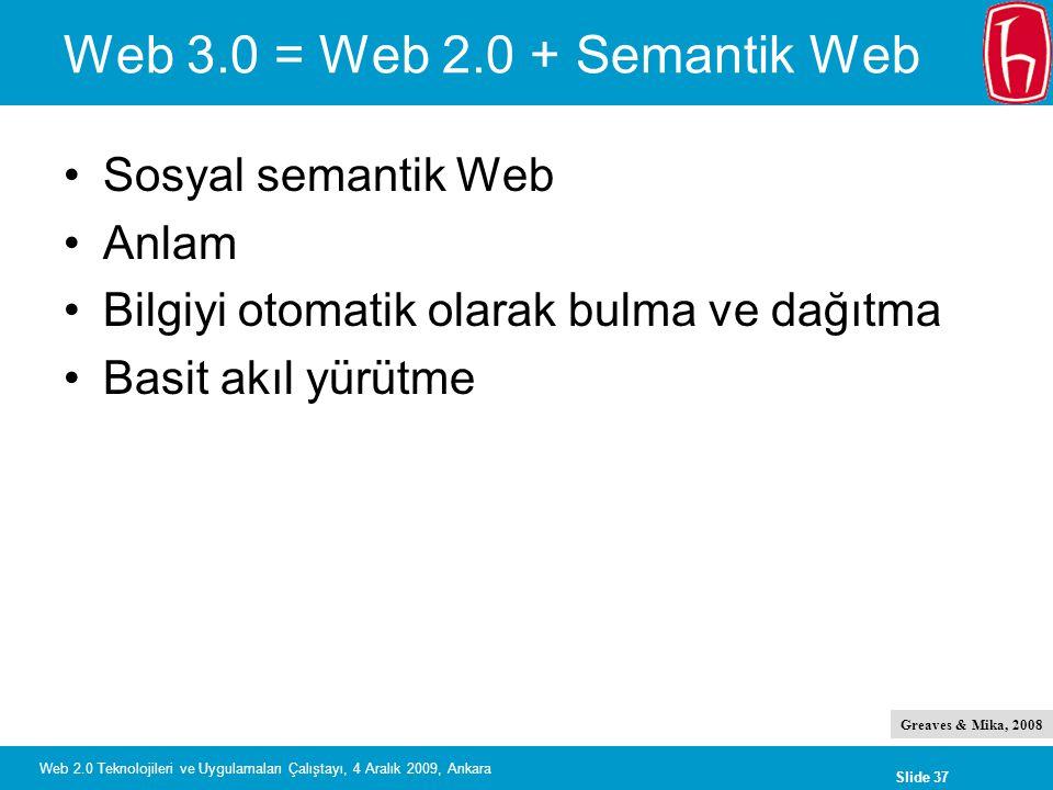 Web 3.0 = Web 2.0 + Semantik Web Sosyal semantik Web Anlam