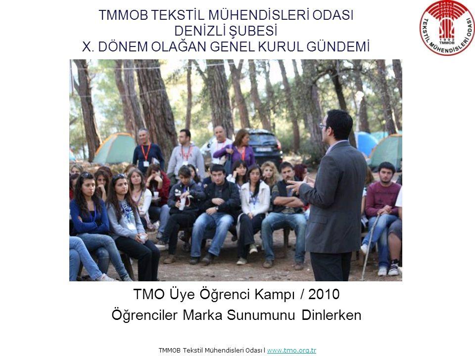 Öğrenciler Marka Sunumunu Dinlerken