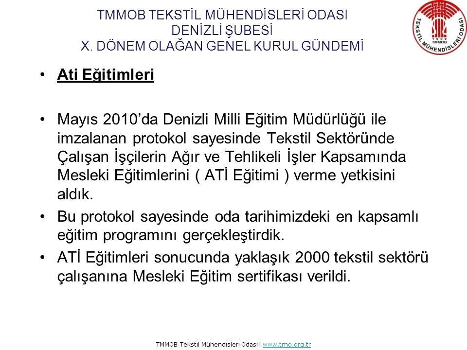 TMMOB TEKSTİL MÜHENDİSLERİ ODASI DENİZLİ ŞUBESİ X