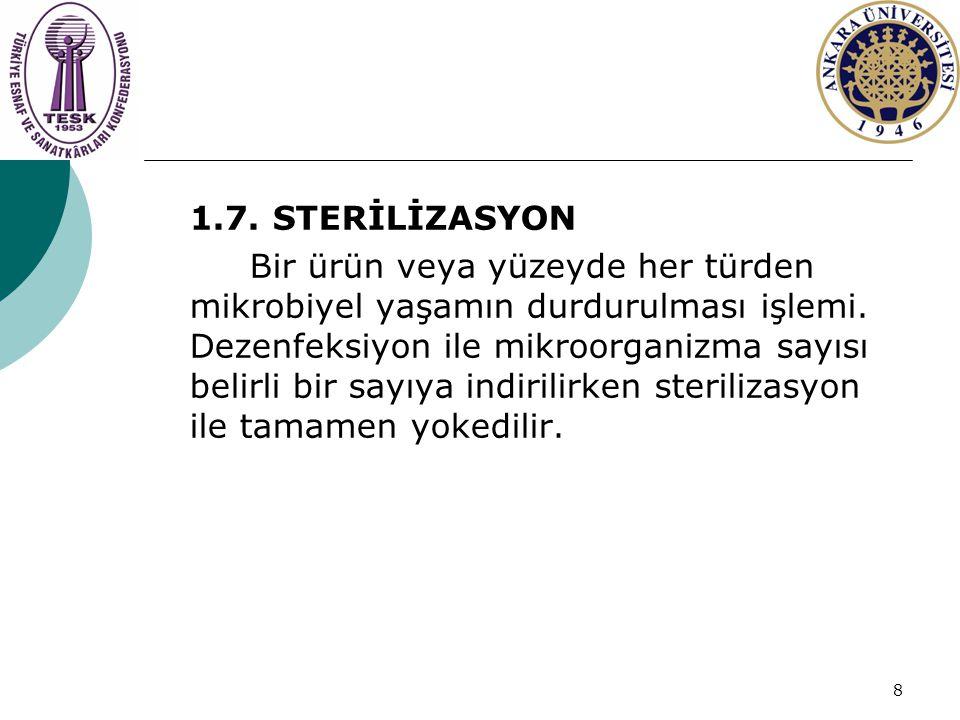 1.7. STERİLİZASYON