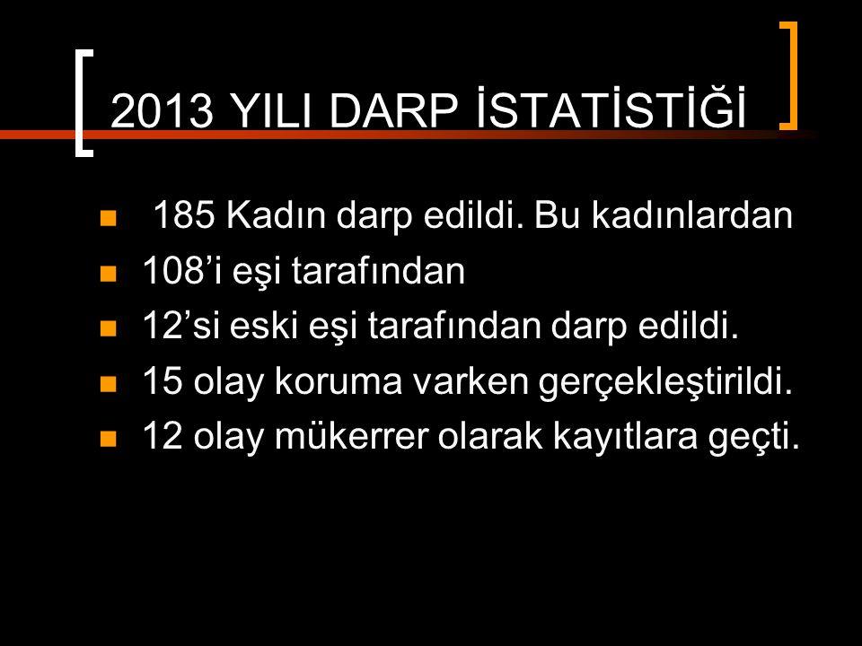 2013 YILI DARP İSTATİSTİĞİ 185 Kadın darp edildi. Bu kadınlardan