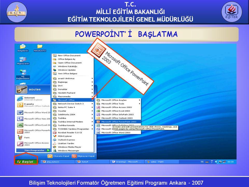 POWERPOİNT' İ BAŞLATMA