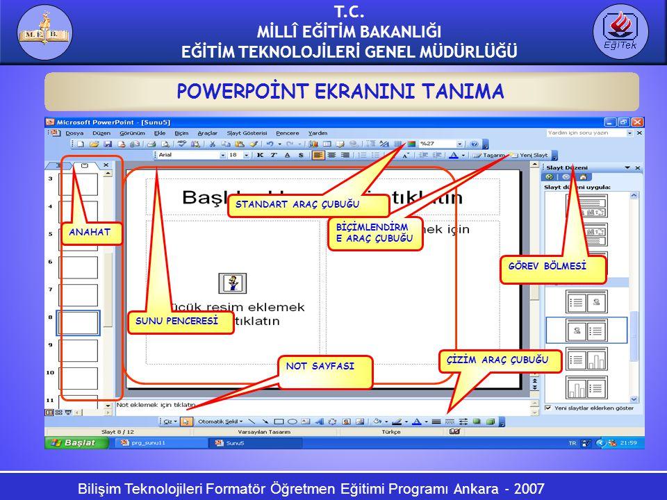 POWERPOİNT EKRANINI TANIMA