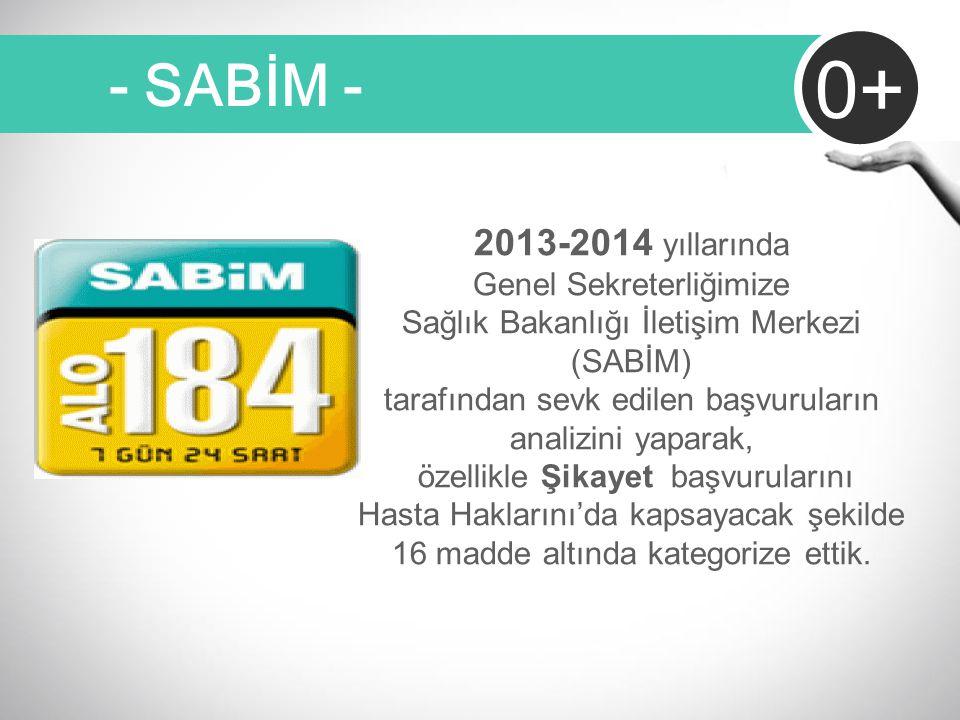 0+ - SABİM - 2013-2014 yıllarında Genel Sekreterliğimize