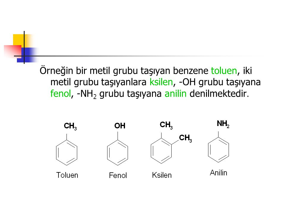 Örneğin bir metil grubu taşıyan benzene toluen, iki metil grubu taşıyanlara ksilen, -OH grubu taşıyana fenol, -NH2 grubu taşıyana anilin denilmektedir.
