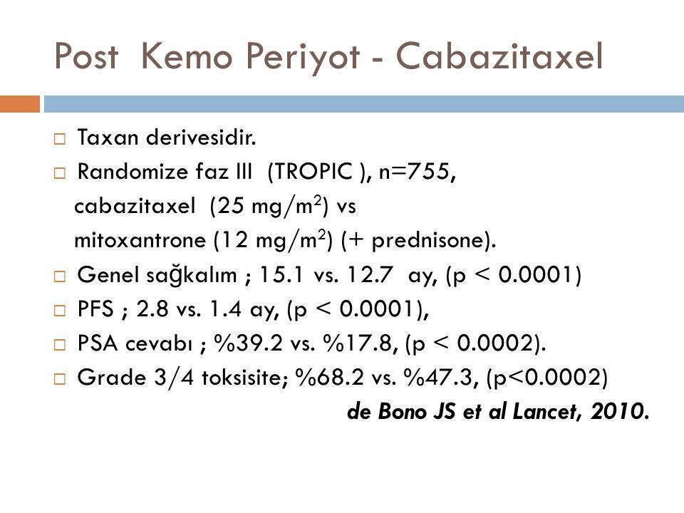 Post Kemo Periyot - Cabazitaxel
