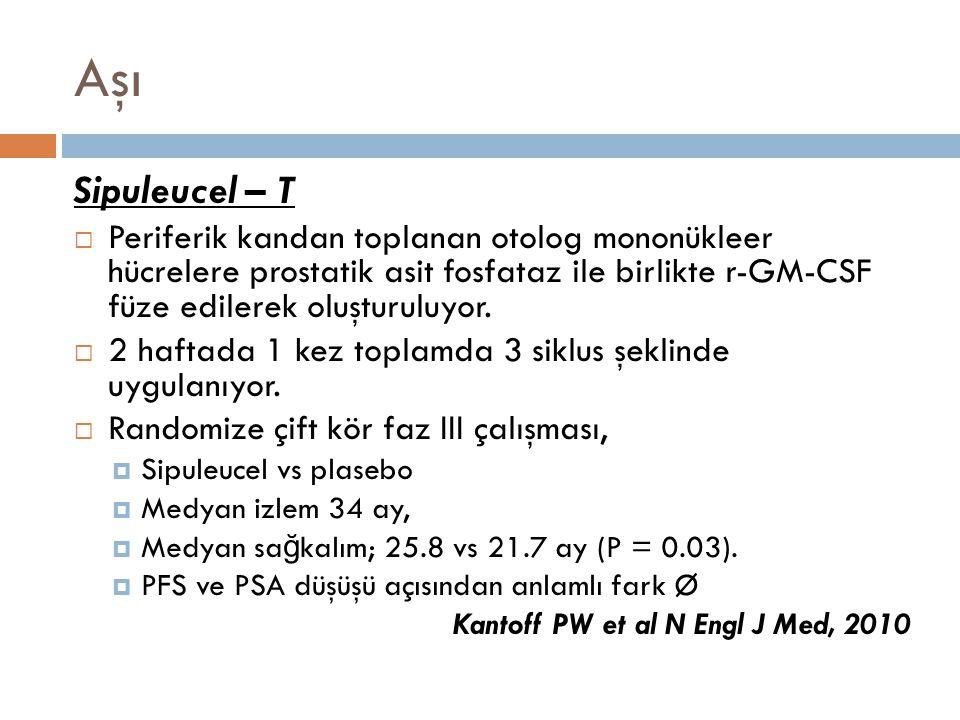 Aşı Sipuleucel – T.