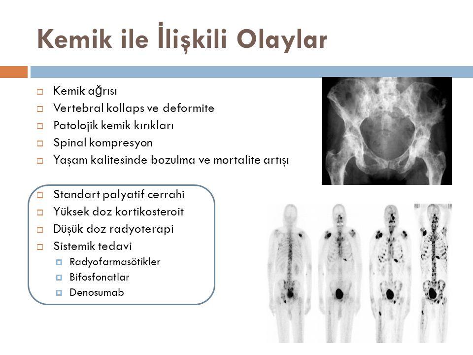 Kemik ile İlişkili Olaylar