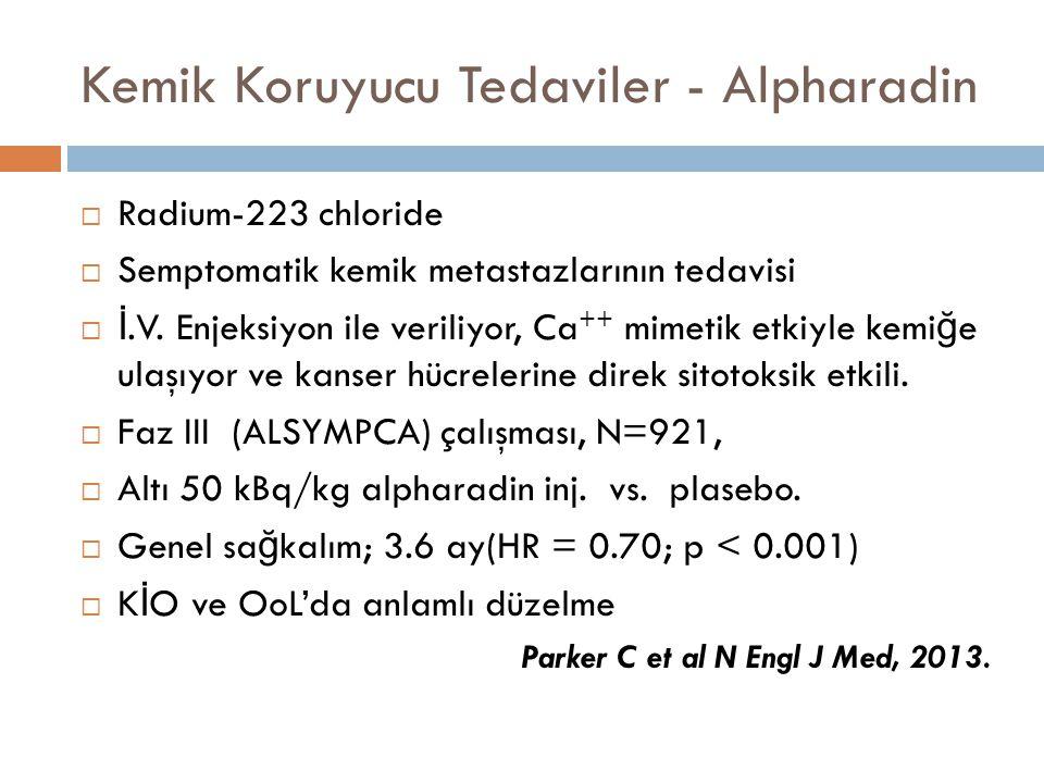 Kemik Koruyucu Tedaviler - Alpharadin