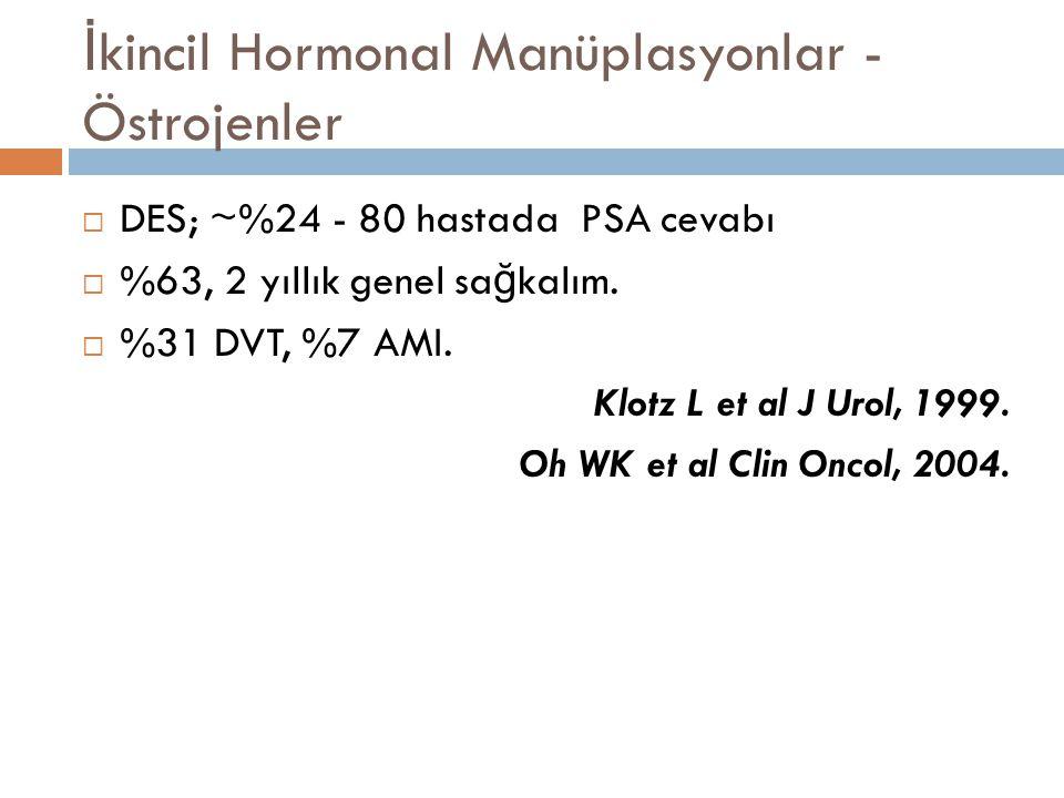 İkincil Hormonal Manüplasyonlar - Östrojenler