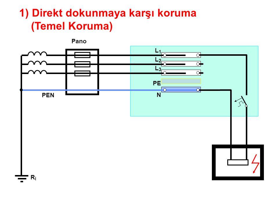 1) Direkt dokunmaya karşı koruma (Temel Koruma)