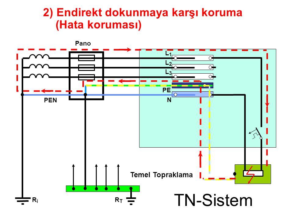 TN-Sistem 2) Endirekt dokunmaya karşı koruma (Hata koruması)