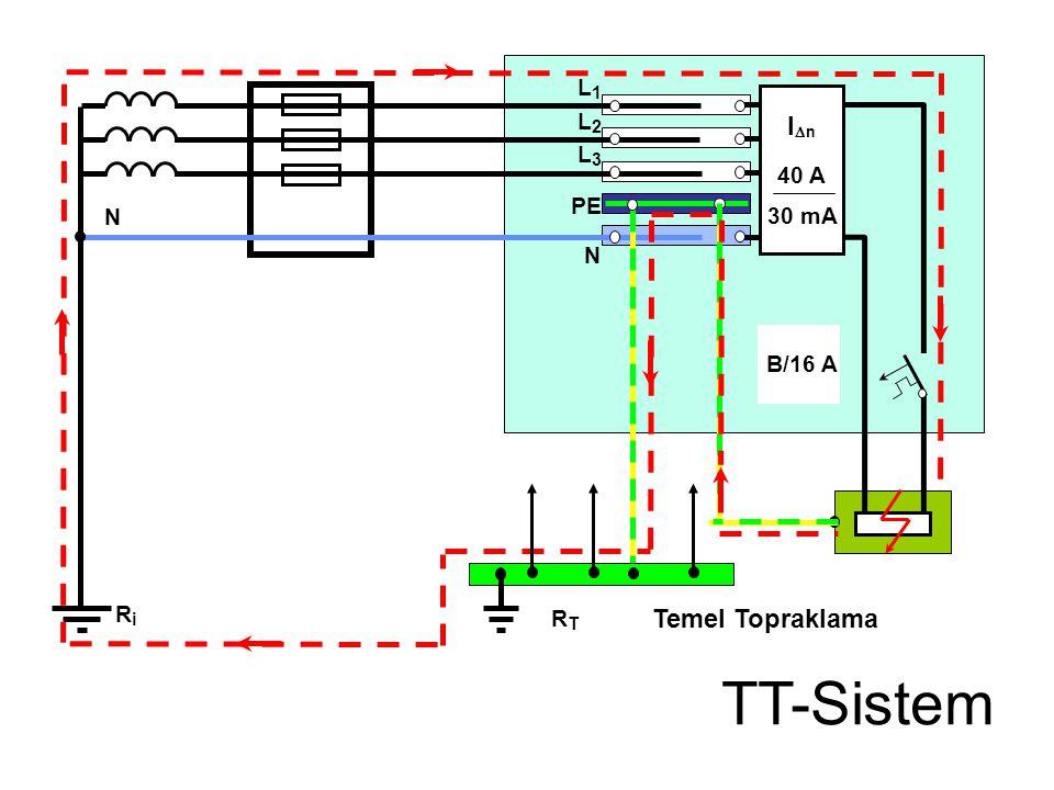 TT-Sistem In Temel Topraklama L1 L2 L3 40 A 30 mA PE N N B/16 A Ri RT