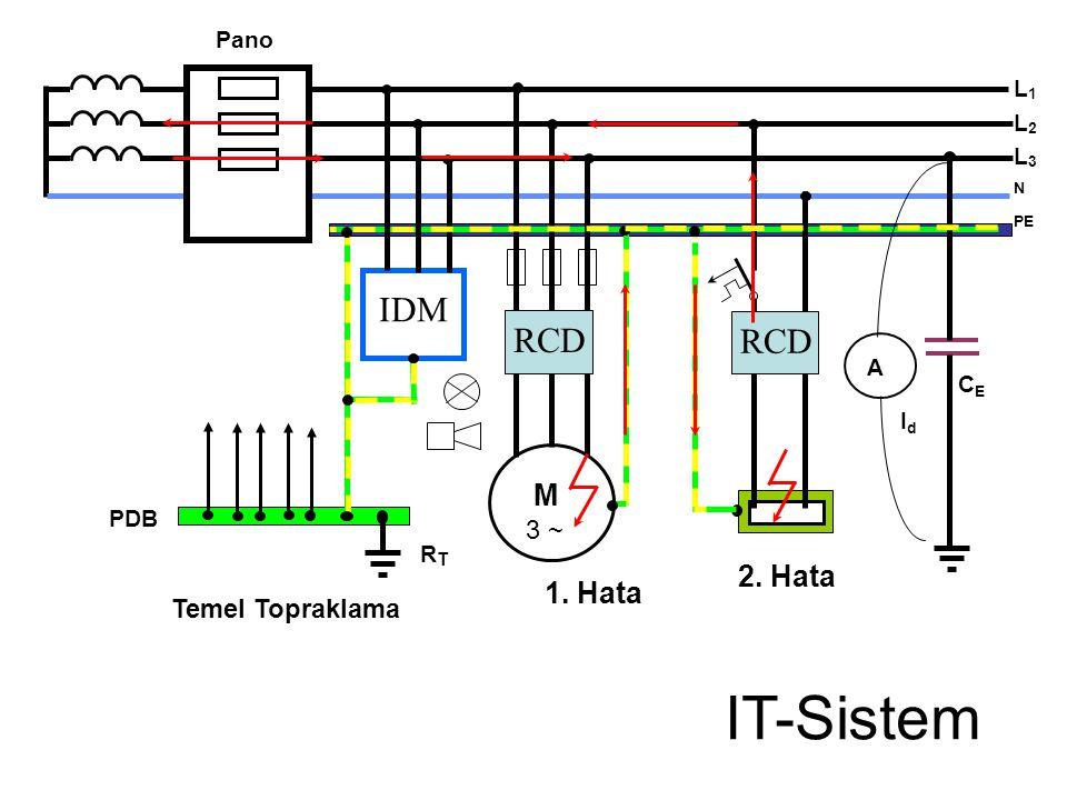 IT-Sistem IDM RCD M 2. Hata 1. Hata 3 ~ Temel Topraklama Pano L1 L2 L3