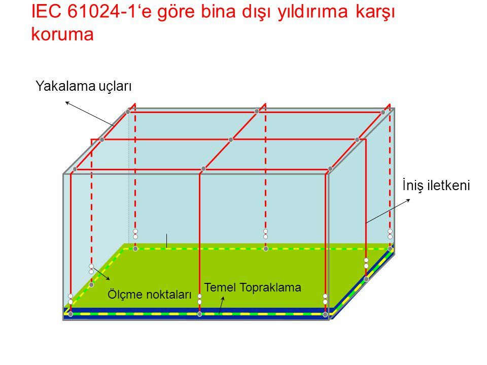 IEC 61024-1'e göre bina dışı yıldırıma karşı koruma