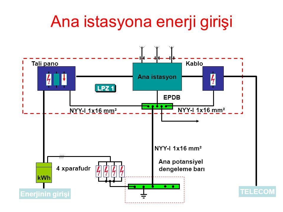 Ana istasyona enerji girişi
