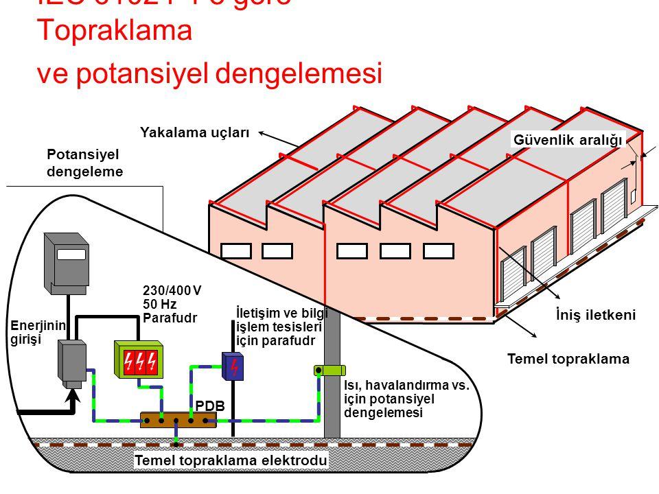 IEC 61024-1 e göre Topraklama ve potansiyel dengelemesi