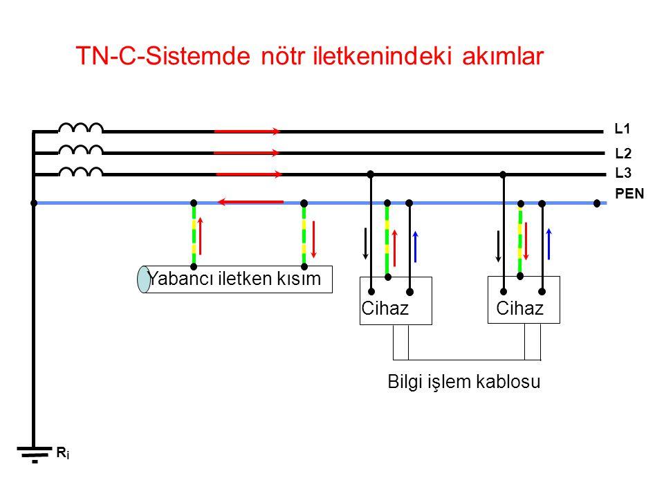 TN-C-Sistemde nötr iletkenindeki akımlar