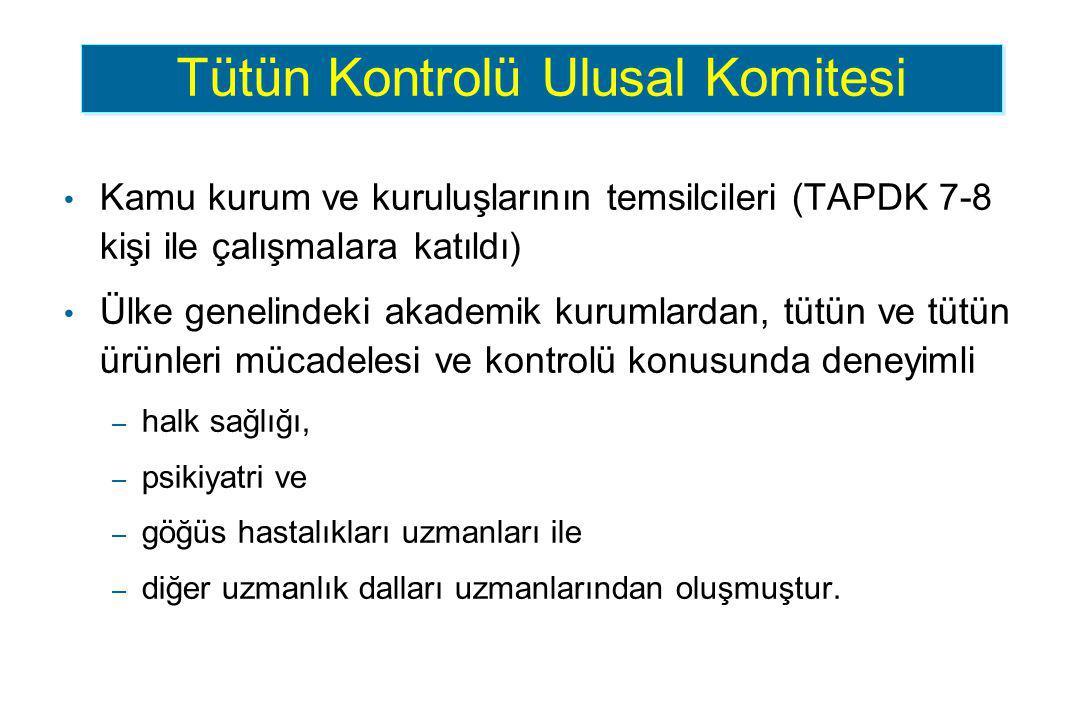 Tütün Kontrolü Ulusal Komitesi