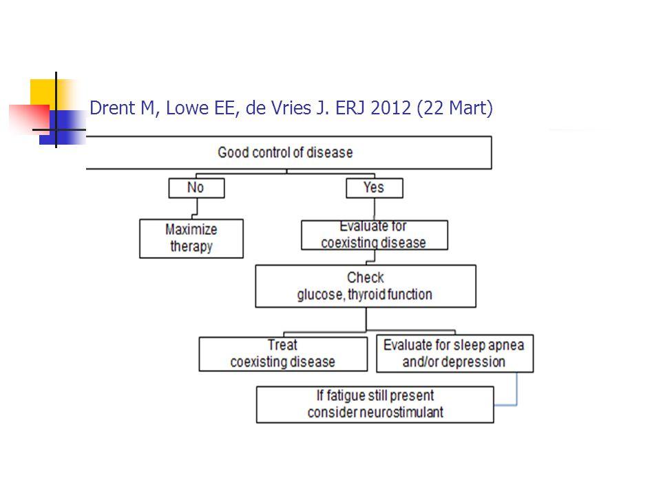 Drent M, Lowe EE, de Vries J. ERJ 2012 (22 Mart)