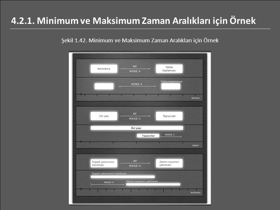 Şekil 1.42. Minimum ve Maksimum Zaman Aralıkları için Örnek