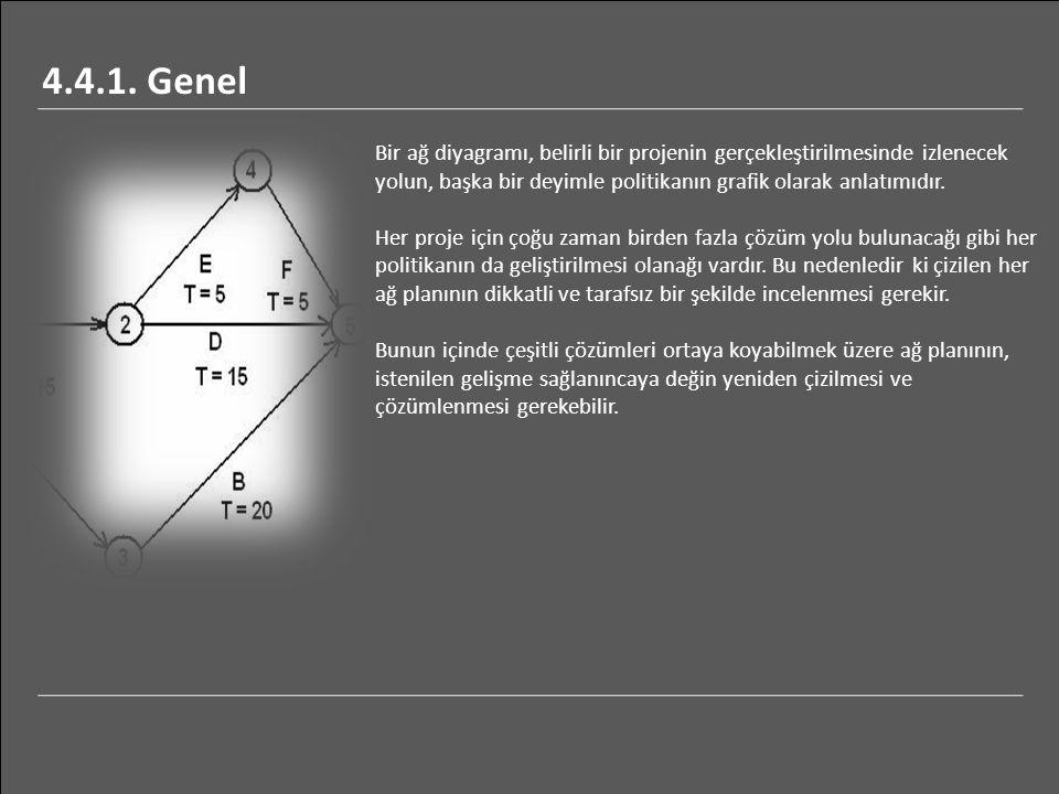 4.4.1. Genel Bir ağ diyagramı, belirli bir projenin gerçekleştirilmesinde izlenecek yolun, başka bir deyimle politikanın grafik olarak anlatımıdır.