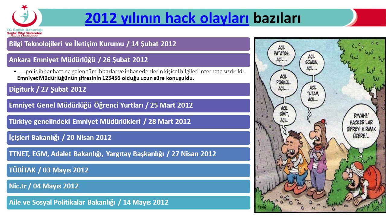2012 yılının hack olayları bazıları