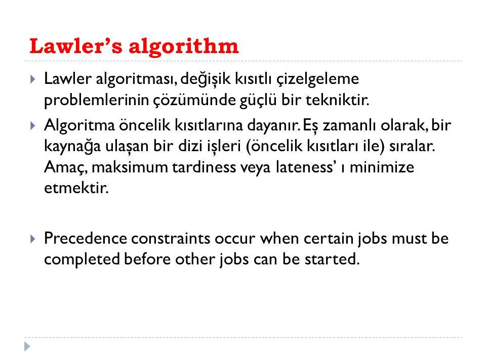 Lawler's algorithm Lawler algoritması, değişik kısıtlı çizelgeleme problemlerinin çözümünde güçlü bir tekniktir.