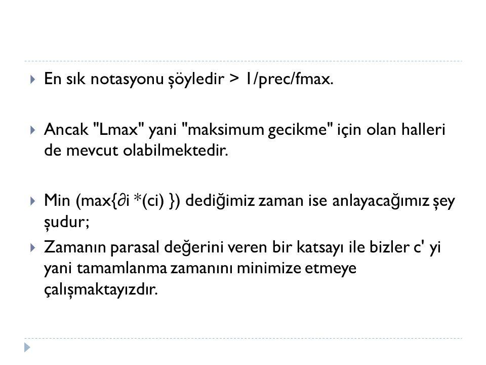 En sık notasyonu şöyledir > 1/prec/fmax.