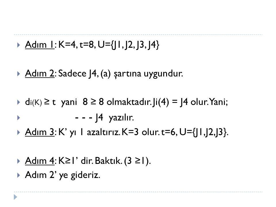 Adım 1: K=4, t=8, U={J1, J2, J3, J4} Adım 2: Sadece J4, (a) şartına uygundur. di(K) ≥ t yani 8 ≥ 8 olmaktadır. Ji(4) = J4 olur. Yani;