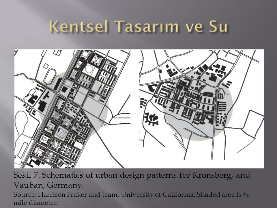 Kentsel Tasarım ve Su Şekil 7. Schematics of urban design patterns for Kronsberg, and Vauban, Germany.