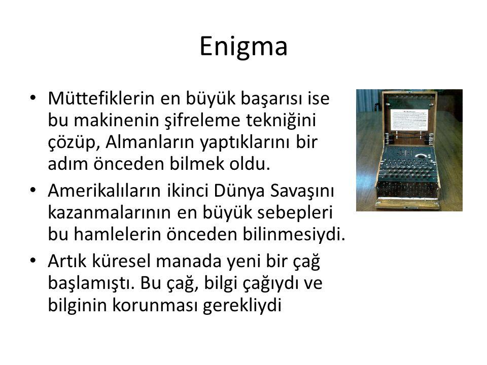 Enigma Müttefiklerin en büyük başarısı ise bu makinenin şifreleme tekniğini çözüp, Almanların yaptıklarını bir adım önceden bilmek oldu.