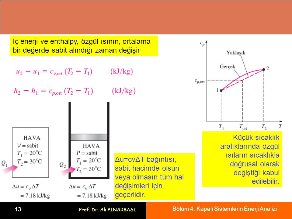 İç enerji ve enthalpy, özgül ısının, ortalama bir değerde sabit alındığı zaman değişir