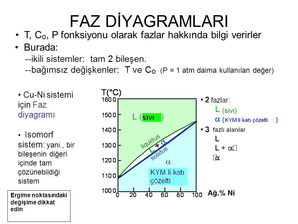 FAZ DİYAGRAMLARI • T, Co, P fonksiyonu olarak fazlar hakkında bilgi verirler. • Burada: --ikili sistemler: tam 2 bileşen.