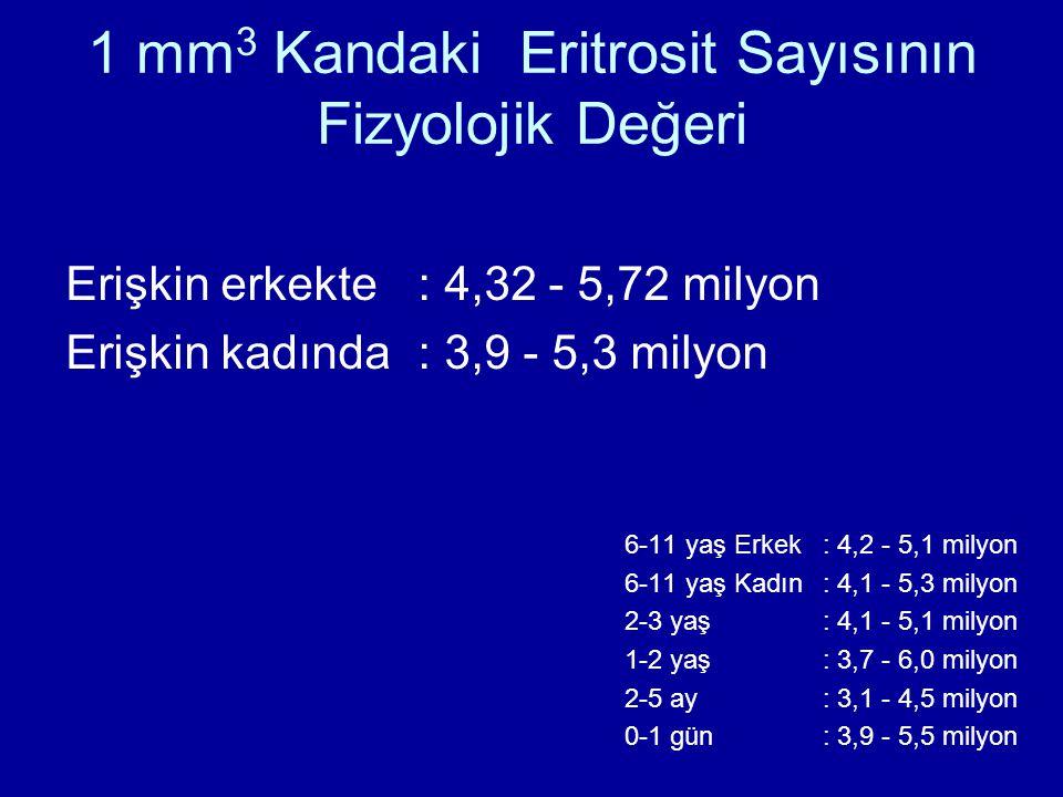 1 mm3 Kandaki Eritrosit Sayısının Fizyolojik Değeri