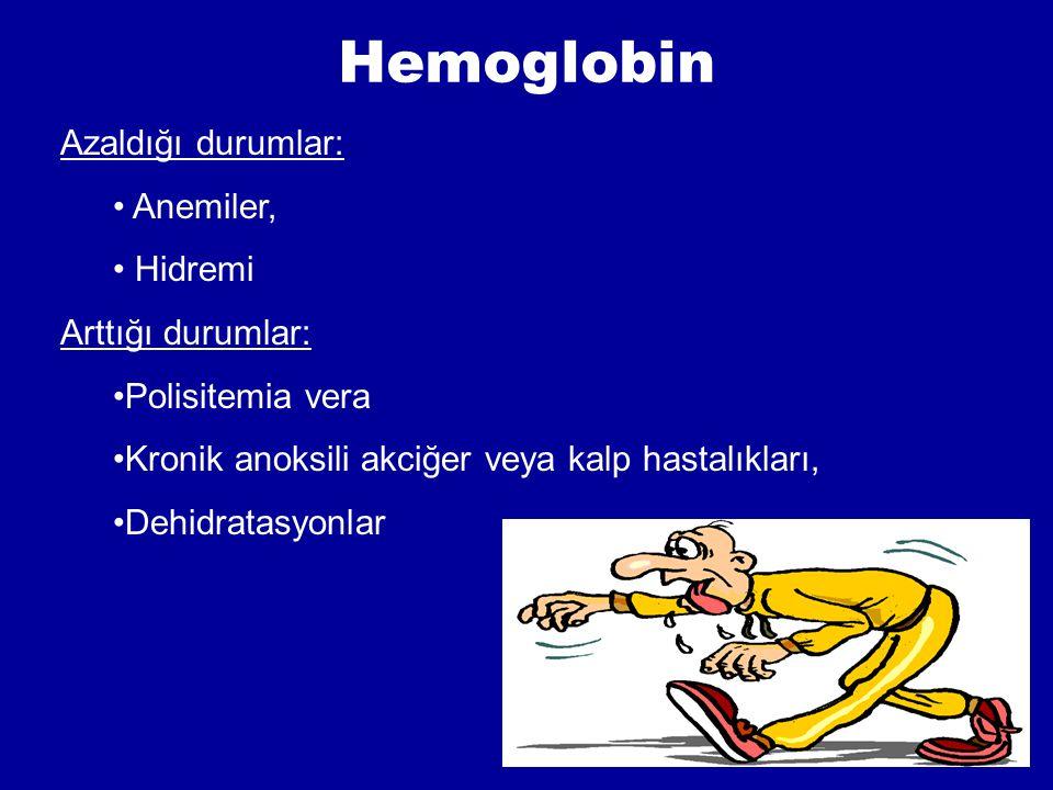 Hemoglobin Azaldığı durumlar: Anemiler, Hidremi Arttığı durumlar: