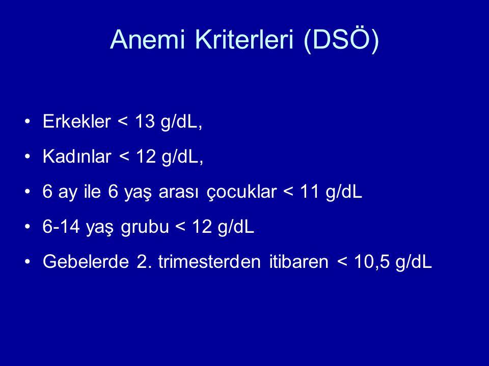 Anemi Kriterleri (DSÖ)