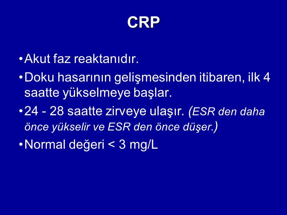 CRP Akut faz reaktanıdır.