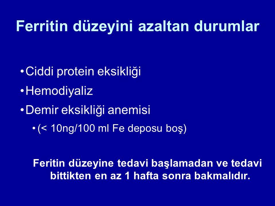 Ferritin düzeyini azaltan durumlar